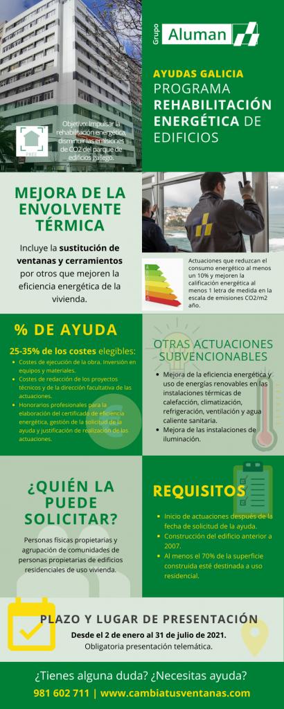 Ayudas PREE Galica